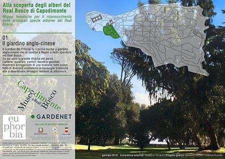 GardeNet Capodimonte mappa