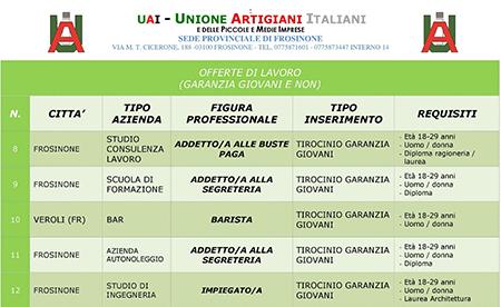 UAI-Frosinone offerte