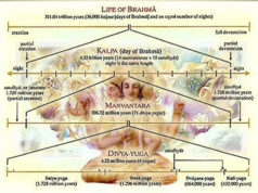 Time Scale: Life of Brahma