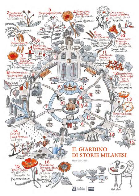 Giardino di Storie Milanesi