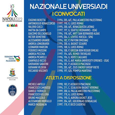 Italbasket a Universiade