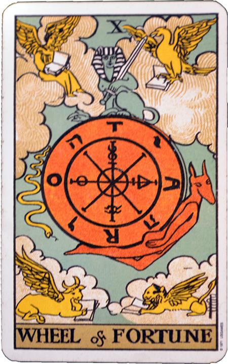 Wheel of Fortune - La Ruota della Fortuna