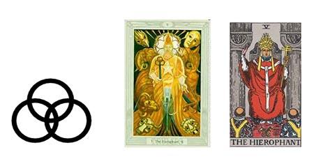 simbolo trinitario e 'Libro dei Segni'