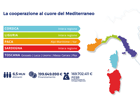 Interreg Italia-Francia Marittimo