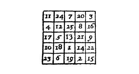 Quadrato magico numerico