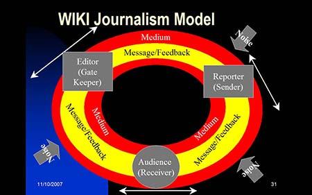 Wiki Giornalismo