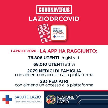 LazioDrCovid 1° aprile 2020