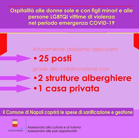 Napoli, ospitalità donne, minori e LGBTQI vittime di violenza domestica