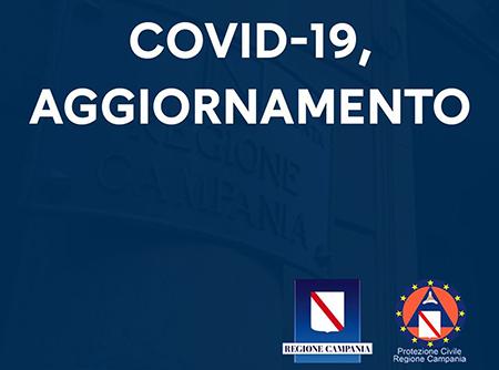 Covid-19 Campania aggiornamento