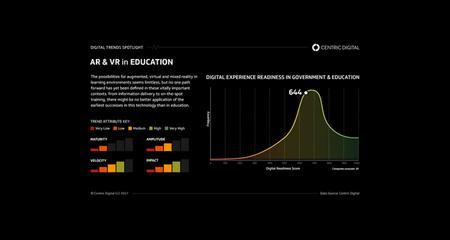 AR vs VR Education