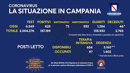 Covid-19 Regione Campania 29 dicembre