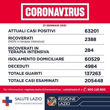 Covid-19 Lazio 31 gennaio 2021