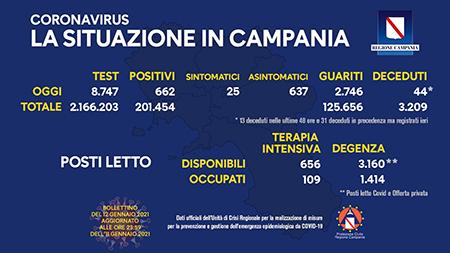 Covid-19 Regione Campania 12 gennaio 2021, ore 17:00