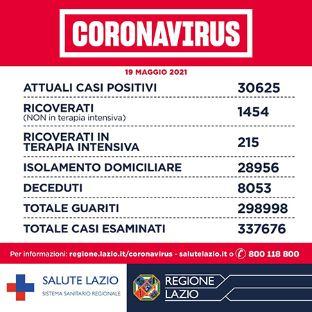 Covid-19 Lazio 19 maggio 2021