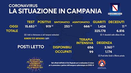Covid-19 Regione Campania 16 maggio 2021, ore 17:00