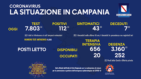 Covid-19 Regione Campania 24 giugno 2021, ore 17:00