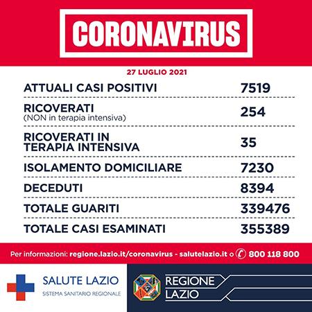 Covid-19 Lazio 27 luglio 2021