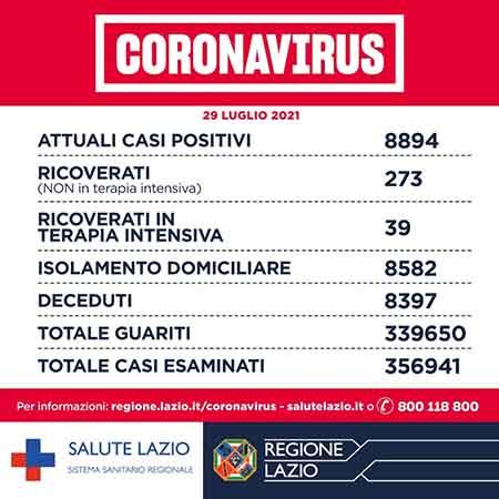 Covid-19 Lazio 29 luglio 2021
