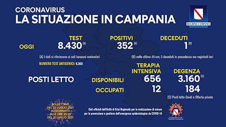 Covid-19 Regione Campania 22 luglio ore 17:00