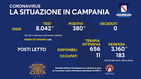 Covid-19 Regione Campania 29 luglio 2021