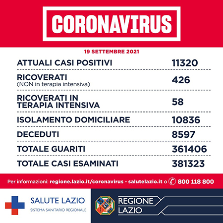 Covid-19 Lazio 19 settembre 2021