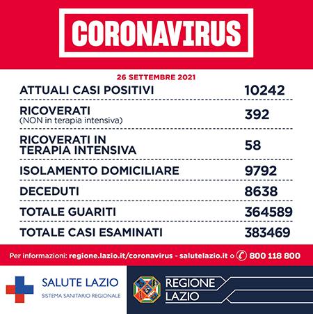 Covid-19 Lazio 26 settembre 2021