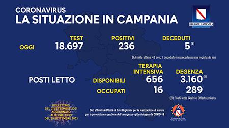 Covid-19 Campania 21 settembre 2021