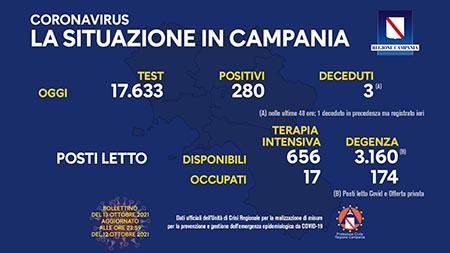 Covid-19 Campania 13 ottobre 2021